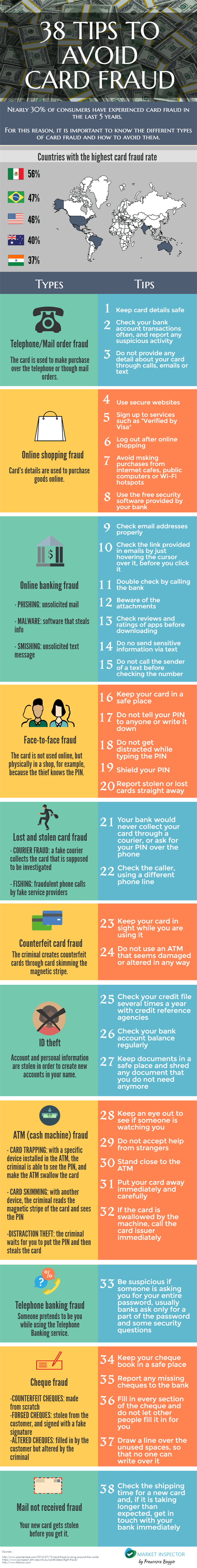 avoid card fraud